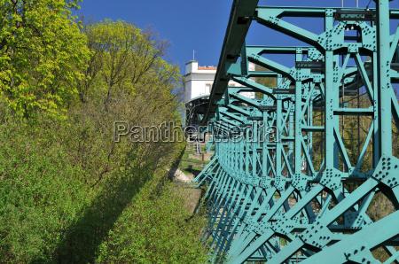 estrada de ferro de flutuacao dresden