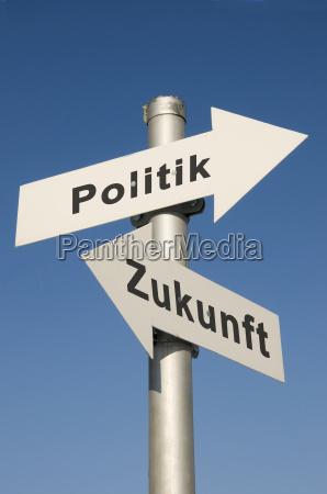 politica e o futuro