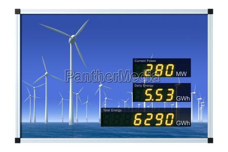 exibicao de energia eolica ingles