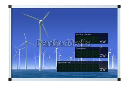 exibicao de energia eolica alemao