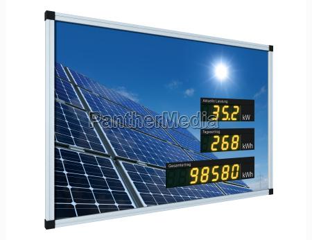 exposicao solar alemao