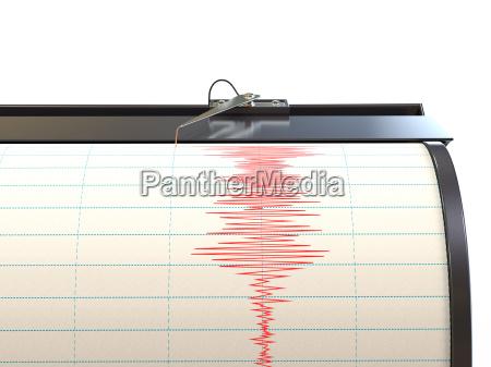 grafico medida terremoto bitola discagem gauge
