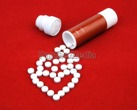 droga medicamento medicina comprimido doenca cardiologia