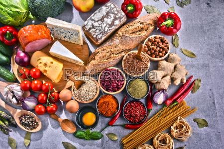 composicao com os produtos alimentares organicos