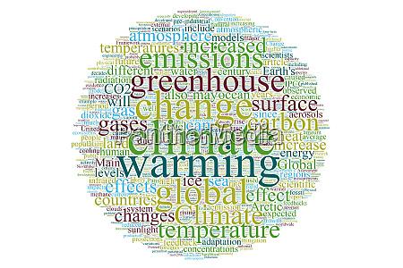 nuvem de palavras sobre mudancas climaticas