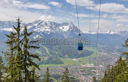 panorama dos alpes com gondola garmisch