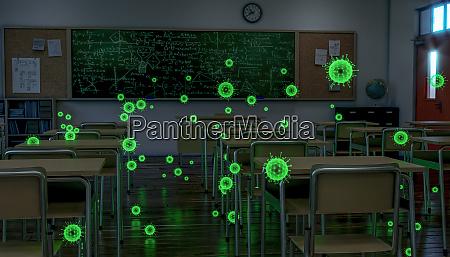 classe escolar vazia covid 19 virus