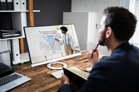 reuniao virtual de coaching on line