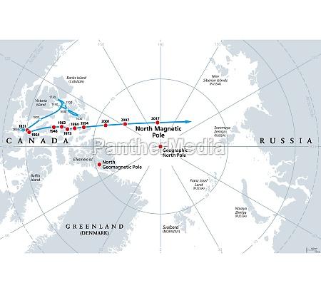movimento do polo magnetico norte polo