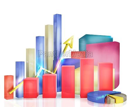 graficos medem o crescimento economico e